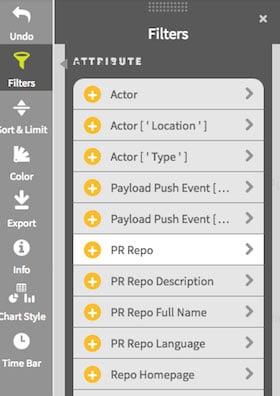 Zoomdata: Add a filter