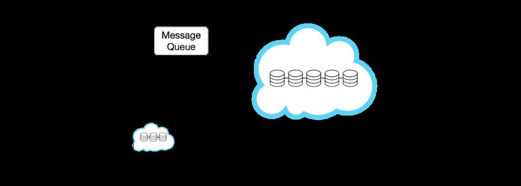 New with CrateDB 2 2: MQTT, Prometheus, Telegraf, and SSL