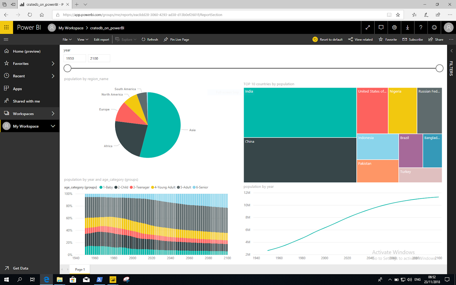 Use Power BI With CrateDB for End-to-End Data Warehousing