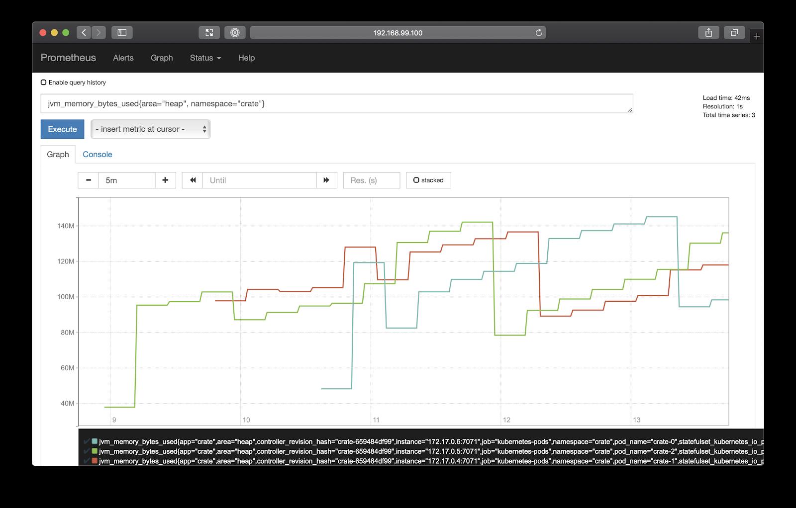 Monitoring CrateDB on Kubernetes with Prometheus & Grafana