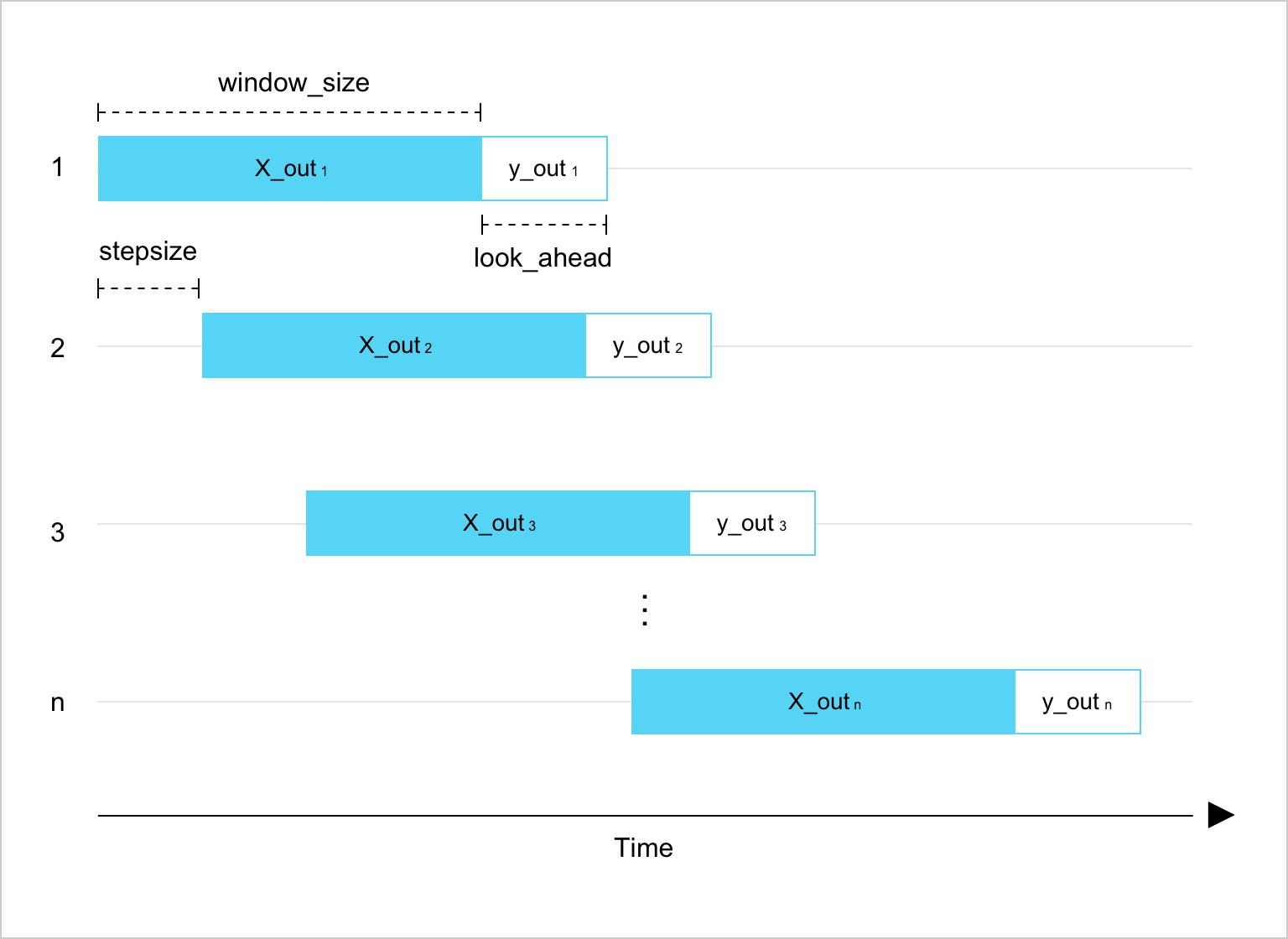 Algorithm results illustration