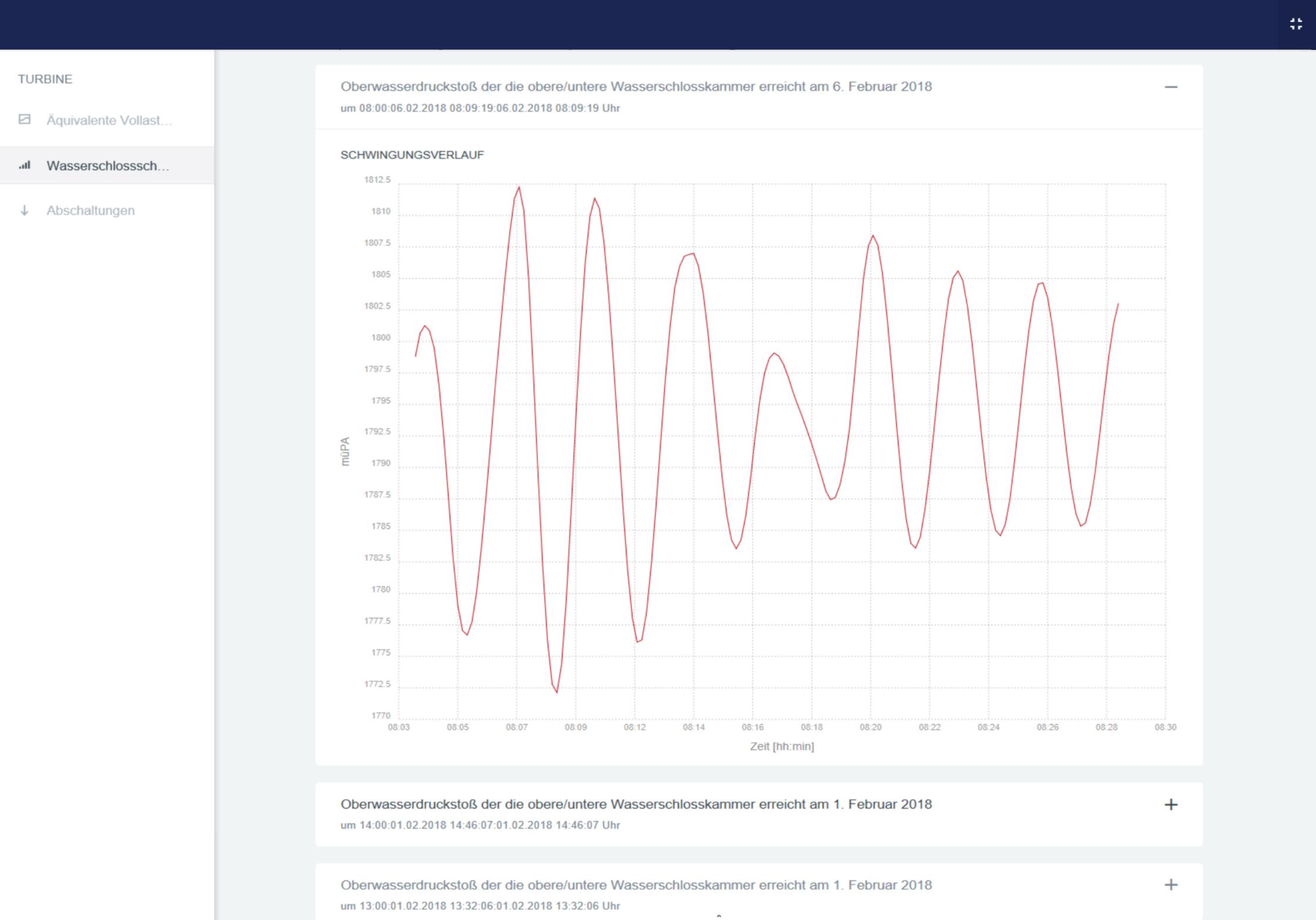 Analytics screenshot