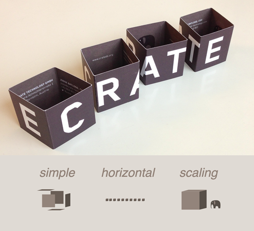 Crate: simple - horizontal - scaling